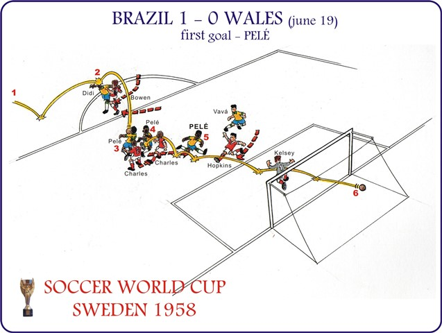 Brazil 1 x 0 Wales - 1ºgol
