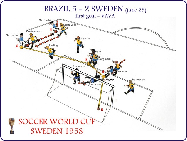 Brazil 5 x 2 Sweden -1ºgol