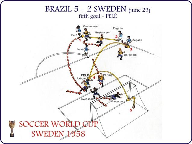 Brazil 5 x 2 Sweden - 5ºgol