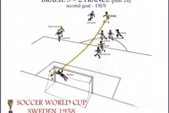 Brazil 5 x 2 France - 2ºgol