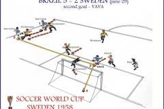 Brazil 5 x 2 Sweden - 2ºgol