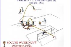Brazil 5 x 2 Sweden - 3ºgol