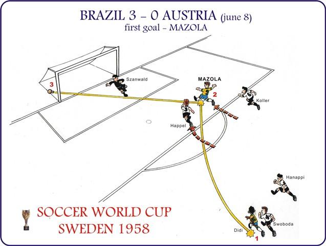 Brazil 3 x 0 Áustria -1ºgol