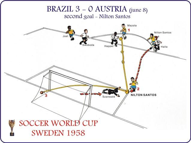 Brazil 3 x 0 Áustria - 2ºgol