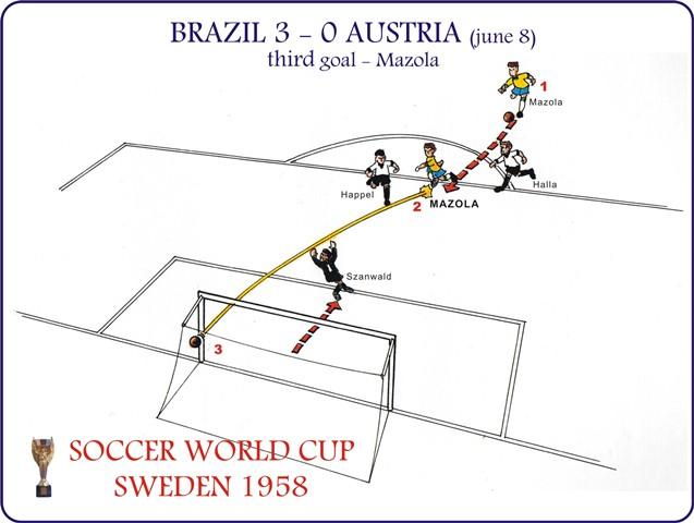 Brazil 3 x 0 Áustria - 3ºgol