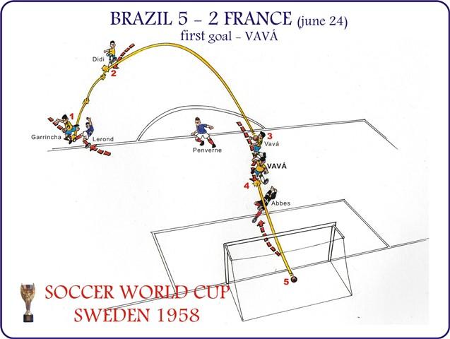 Brazil 5 x 2 France - 1ºgol