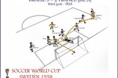 Brazil 5 x 2 France  - 3ºgol