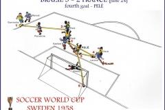 Brazil 5 x 2 France  - 4ºgol