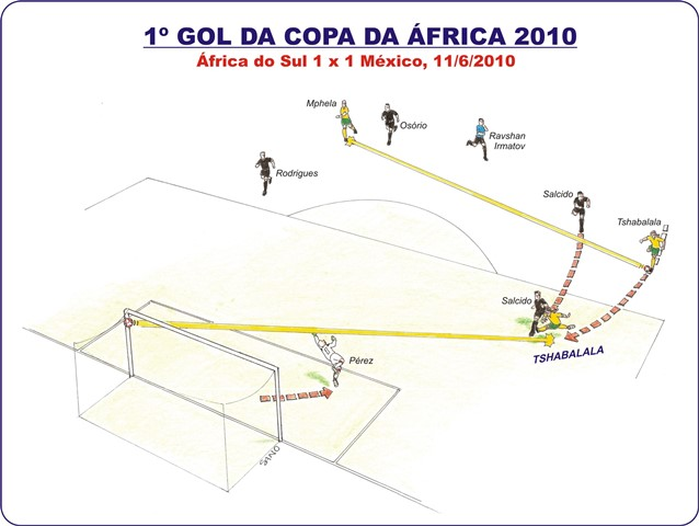 Copa 2010 - Tshabalala - África do Sul 1 x 1 México